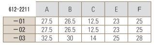 PTFE二方バルブ両オスタイプ圧入型寸法表