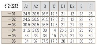 PTFE二方バルブ異径圧入型寸法表