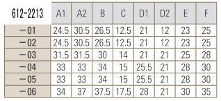 PTFE三方バルブ異径圧入型寸法表
