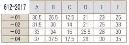 PTFE二方バルブ圧入型寸法表