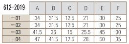 PTFE四方バルブ圧入型寸法表