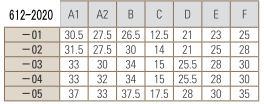 PTFEオス二方バルブ圧入型寸法表