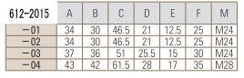 PTFE二方パネル付バルブ圧入型寸法表