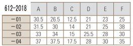 PTFE三方バルブ圧入型寸法表