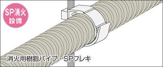 使用例 SP消火設備