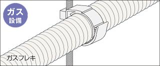 使用例 ガス設備